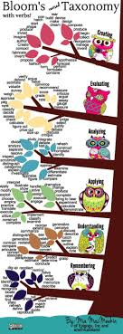 bloom s revised taxonomy verbs beautiful research paper classroom images