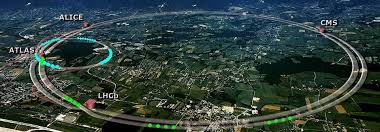 Image result for hadron collider
