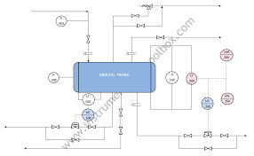 piping and instrumentation diagrams tutorials v  learning    this p amp id is adapted from a real plant instrument diagram to help learn the basics of how to  such diagrams