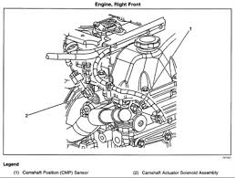 solved firing order for a 2002 chevy trailblazer ls fixya assuming you have a 4 2l engine here is the location