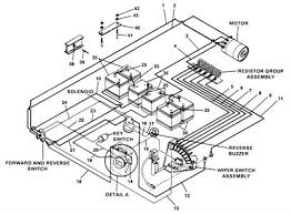 wiring diagram 48 volt club car questions answers pictures wiring diagram wiring schematic i m looking for a wiring schematic to install a strerio radio ina club car model 2008 precedent golf cart dave