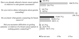 Phd thesis about breast cancer   udgereport   web fc  com