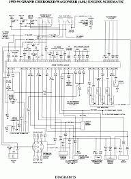 1998 jeep cherokee horn wiring diagram wiring diagram 1998 jeep wrangler horn wiring diagram wirdig
