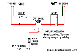 classic whaler boston whaler reference dual engine dual battery dual battery dual engine new schematic note the battery positive leads are shown in red the negative leads are shown in green for clarity code suggests