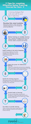 7 tips to create effective s training courses for gen y 7 tips to create effective s training courses for gen y workforce an infographic