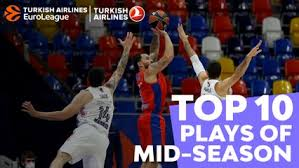 Turkish Airlines EuroLeague - Welcome to EUROLEAGUE ...