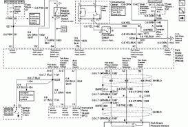 2004 saturn ion stereo wiring diagram wiring diagram and hernes wiring diagram for 2001 saturn the 1986 mercury grand marquis