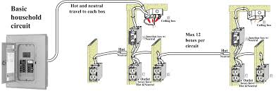 basic home wiring diagrams download   this light switch wiring    basic home electrical wiring diagrams file name basic household