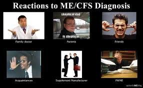 Quixotic: My M.E. Blog: Reactions to Diagnosis - MEme via Relatably.com