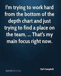 earl campbell quotes quotehd i m trying to work hard from the bottom of the depth chart and just