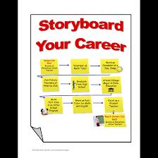 workplace career career planning career planning