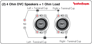subwoofer wiring diagrams for car audio bass speakersnational auto subwoofer wiring diagram 2 4ohm subs in parallel