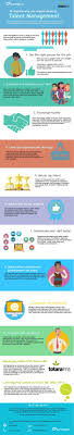 why you should invest in talent management infographic organisation