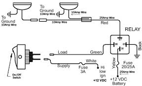 wiring diagram for led light bar switch wiring 4x4 led light bar wiring diagram 4x4 auto wiring diagram schematic on wiring diagram for led