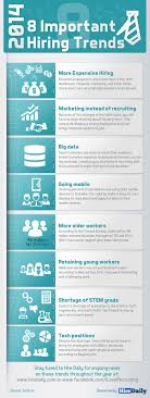 images about career center ideas the social what trends should be front and center for recruitment and hiring in 2014