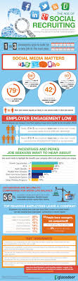 5 social recruiting pointers bamboohr blog research shows that 59 percent of job seekers