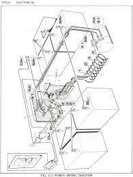 yamaha g1 golf cart solenoid wiring diagram the wiring diagram yamaha golf cart 36 volt wiring diagram nilza wiring diagram