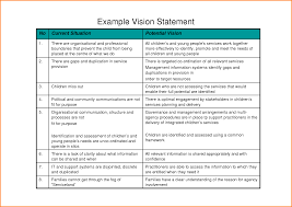 8 personal vision statement examples authorization letter world a of personal vision statement examples