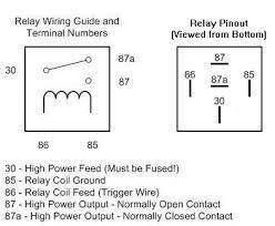 12v relay wiring diagram 4 pin wiring diagram wiring diagram 8hp yamaha ht jodebal
