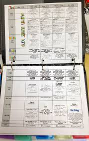 best ideas about lesson plan format guided to be this organized nice layout for lesson plans