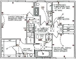 house wiring circuit diagram pdf nilza net on simple diagram of compressor wiring