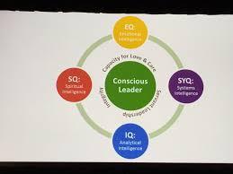 john mackey on conscious leadership the hero s journey com 2014 11 02 15 58 02
