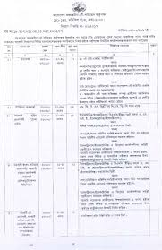biwta gov bd application form bd defense jobs biwta gov bd application form