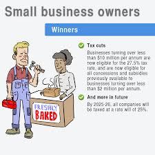 consumer society essay winners losers consumer society essay pdfeports web fc com busy market essay fc winners losers consumer society essay