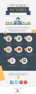 17 best ideas about ivy league schools ivy league 17 best ideas about ivy league schools ivy league stanford university and law