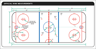 nhl enacts rule changees   nhl com   collective bargaining agreementrink dimensions  crease diagram