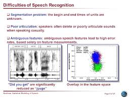 Speech recognition phd thesis speech recognition phd thesis