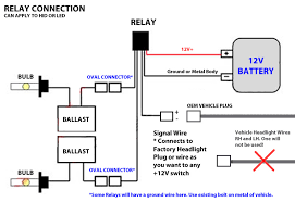 single headlight wiring diagram hid kit installation guide relay harness installation mk4 hid projector setup wiring diagram tdiclub forums