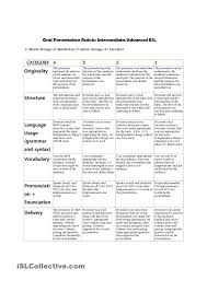 oral presentation rubric readwritethink org files oral presentation rubric