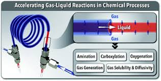 Accelerating gas–<b>liquid</b> chemical reactions in flow - Chemical ...