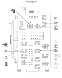 2008 dodge charger wiring diagram wiring diagram and schematic neon radio wiring diagram diagrams and schematics