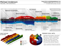 15 creative amazing resume styles spot cool stuff design large cool infographic resum