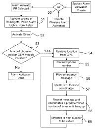 medical gas wiring diagram medical home wiring diagrams on simple door alarm schematic