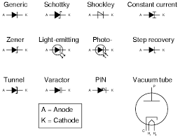 simple circuit diagram symbols photo album   diagramsimages of simple circuit diagram symbols diagrams
