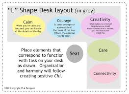 faith love art feng shui with a twist of lime please basic feng shui office desk