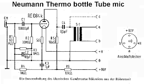 classic schematics the thermo bottle