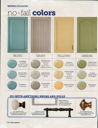 martha stewart living paint colors: no fail colors for the kitchen