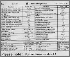 2000 s430 fuse box location 2000 wiring diagrams