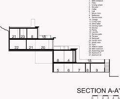 mountain house plan   Interior Design Ideas mountain house plan