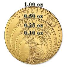 Image result for Nine pennies weigh exactly: one ounce.