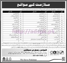 new career jobs nlc project directorate kpk torkham jobs for new career jobs nlc project directorate kpk torkham jobs for various new jobs application form deadline