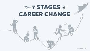navigating the 7 stages of career change career relaunch medium