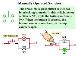 wiring diagram for push button start the wiring diagram how to wire a start stop push button nilza wiring diagram