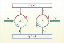 Chemical Thermodynamics Homework Help jpg  Email based chemical thermodynamics homework help