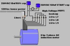 wiring a ac motor car wiring diagram download cancross co 240v Single Phase Motor Wiring Diagram wiring diagram ac motor run capacitor alexiustoday wiring a ac motor ac motor run capacitor wiring diagram baldor motors wiring diagram so it looks like my Wiring Diagram Single Phase to Phase 3