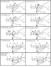 images about grid moves on pinterest   football formations    i formation plays and blocking schemes